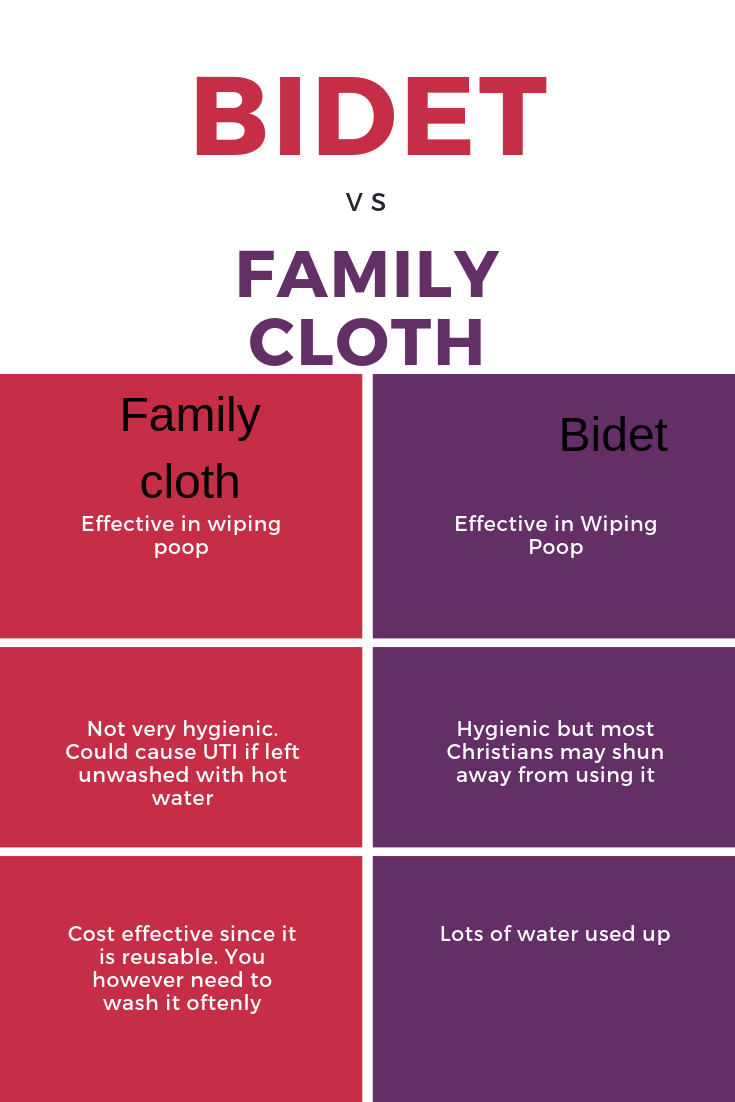 bidet vs family cloth